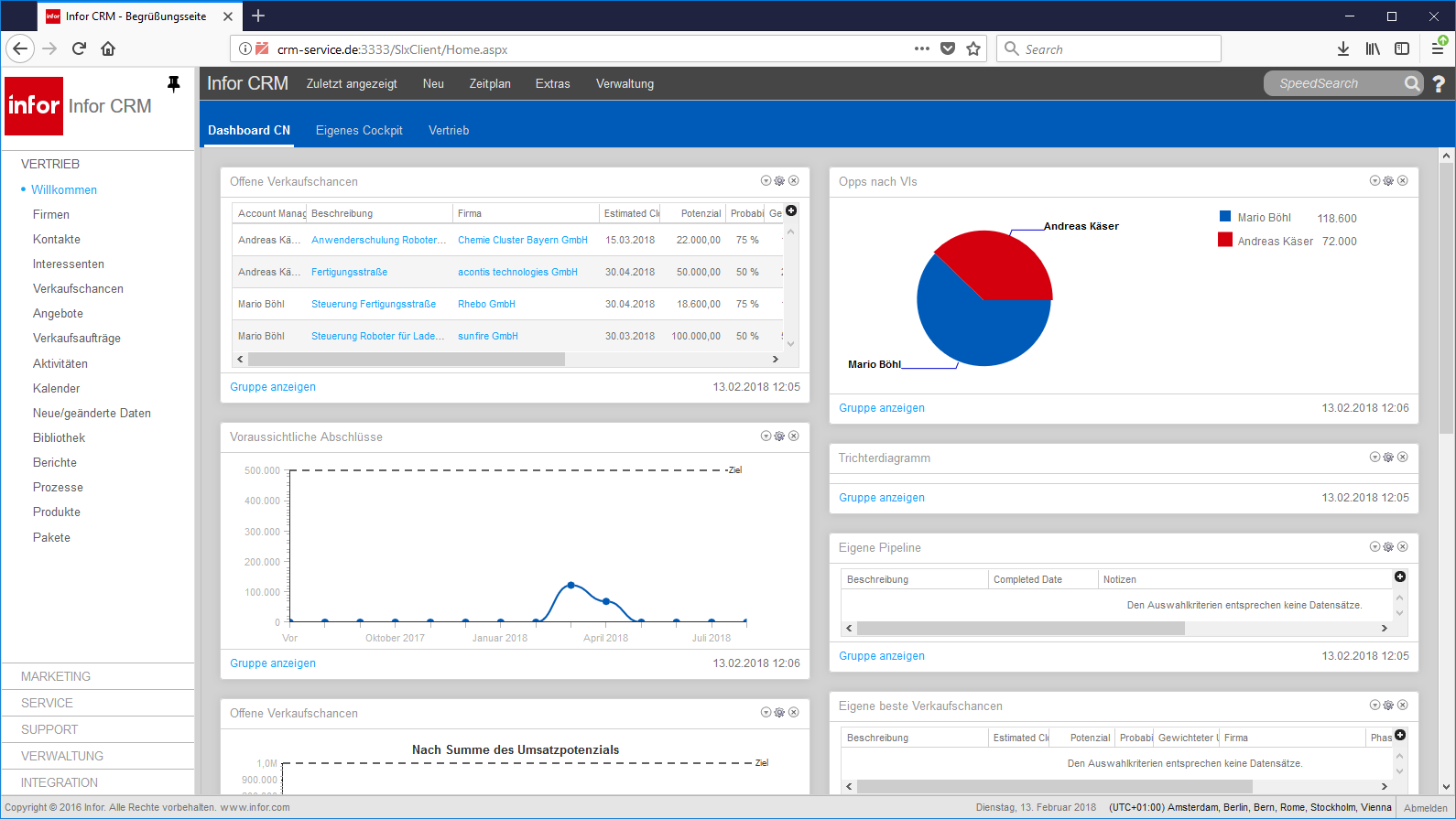 01_InforCRM_Dashboard
